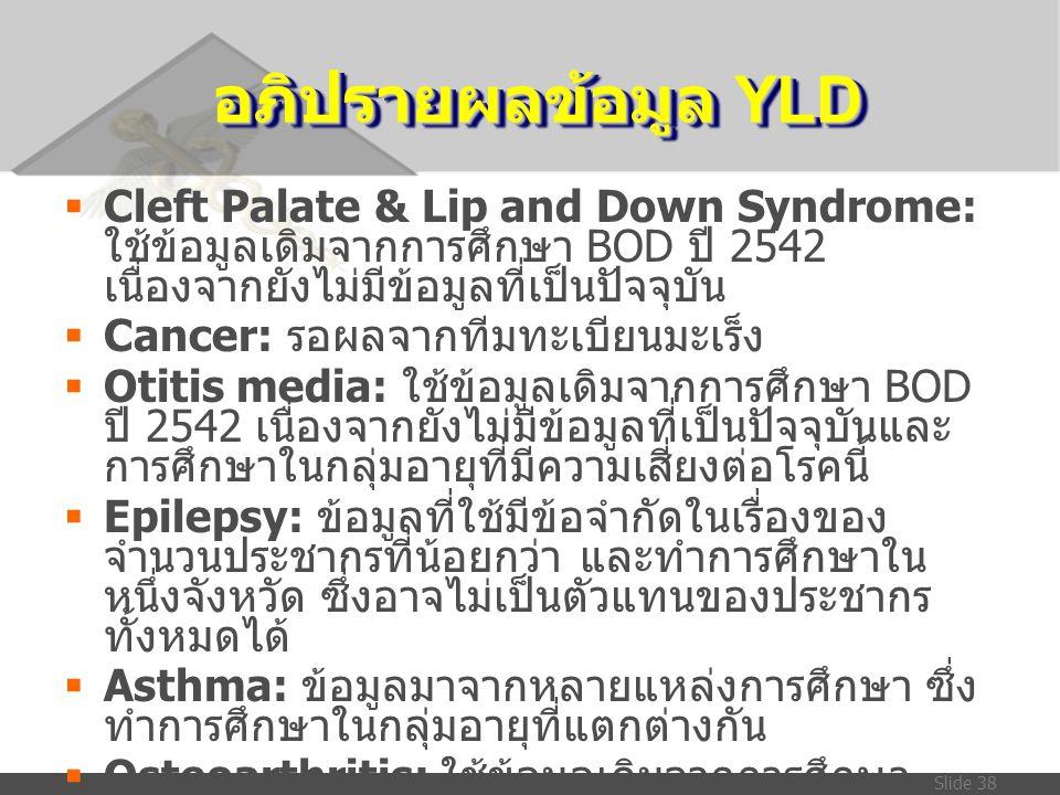 อภิปรายผลข้อมูล YLD Cleft Palate & Lip and Down Syndrome: ใช้ข้อมูลเดิมจากการศึกษา BOD ปี 2542 เนื่องจากยังไม่มีข้อมูลที่เป็นปัจจุบัน.