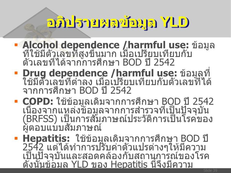 อภิปรายผลข้อมูล YLD Alcohol dependence /harmful use: ข้อมูลที่ใช้มีตัวเลขที่สูงขึ้นมาก เมื่อเปรียบเทียบกับตัวเลขที่ได้จากการศึกษา BOD ปี 2542.