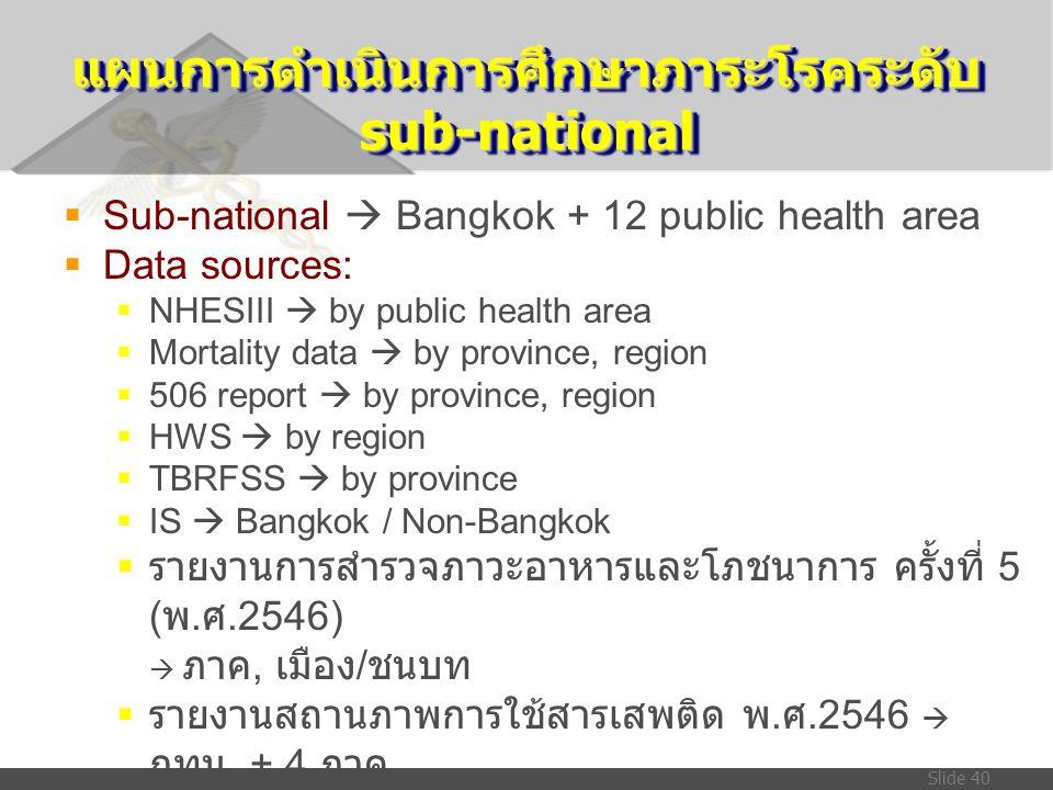 แผนการดำเนินการศึกษาภาระโรคระดับ sub-national