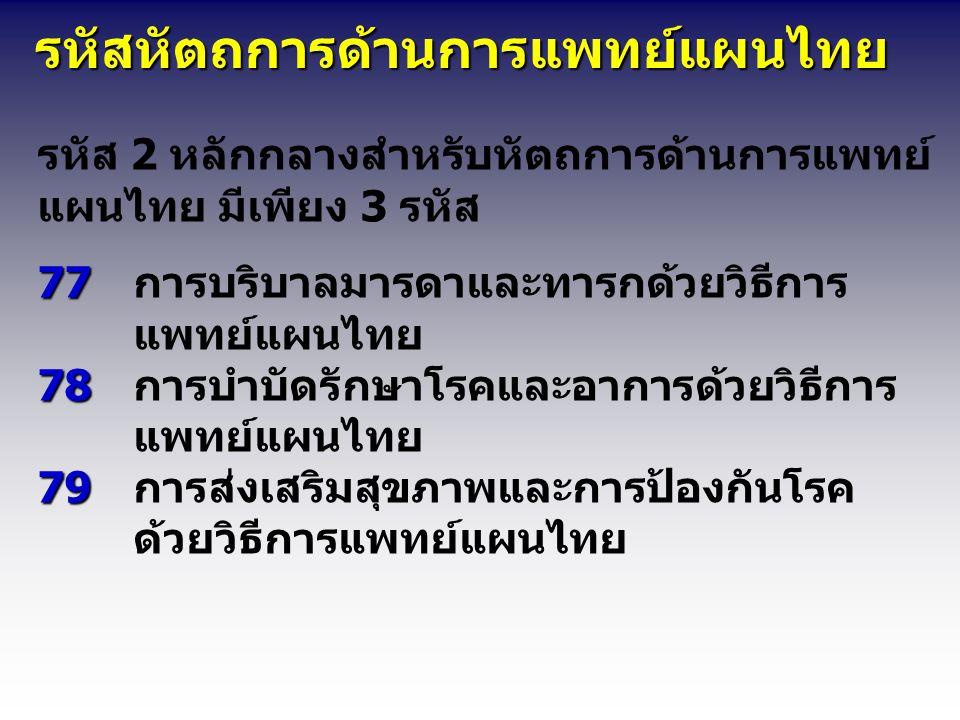 รหัสหัตถการด้านการแพทย์แผนไทย