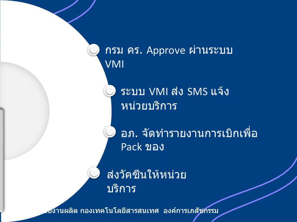 กรม คร. Approve ผ่านระบบ VMI