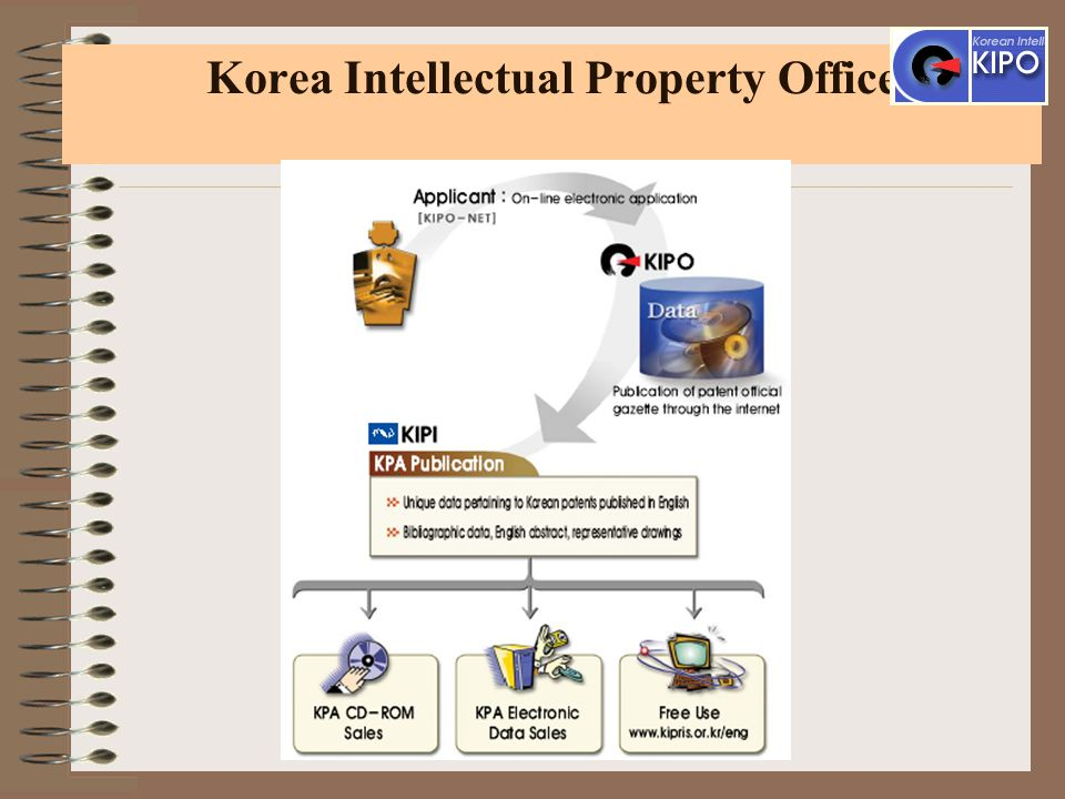 Korea Intellectual Property Office