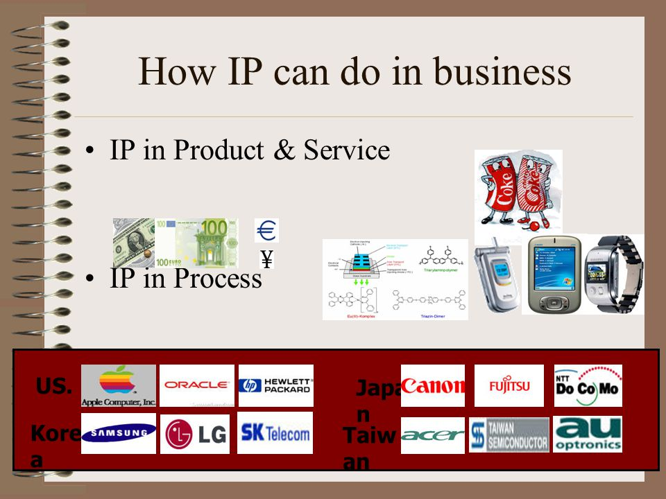 How IP can do in business