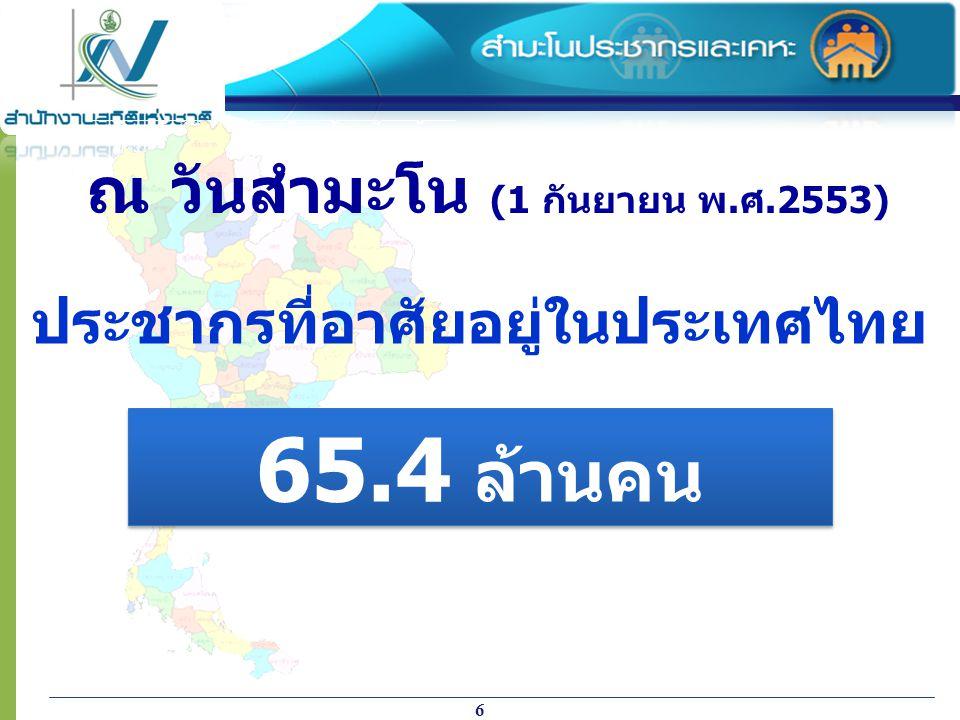 ณ วันสำมะโน (1 กันยายน พ.ศ.2553) ประชากรที่อาศัยอยู่ในประเทศไทย