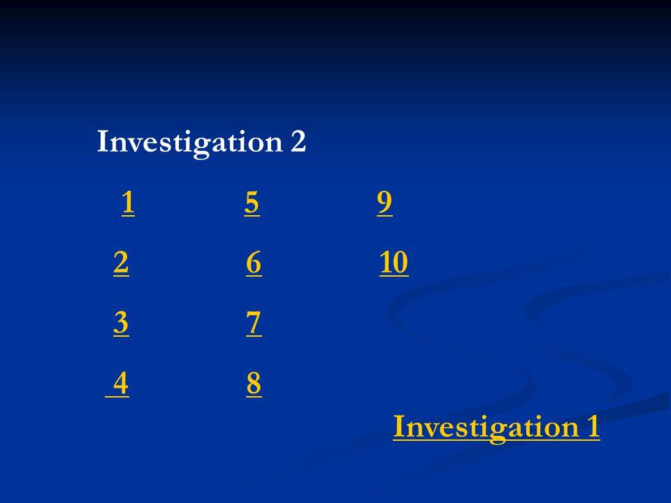Investigation 2 1 5 9. 2 6 10. 3 7.
