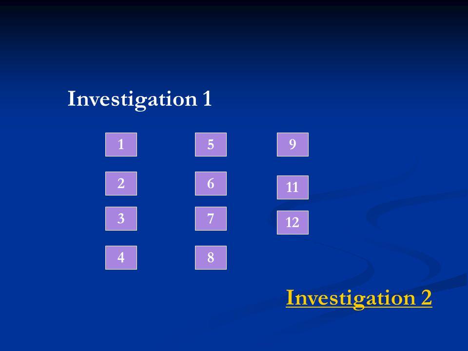 Investigation 1 1 5 9 2 6 11 3 7 12 4 8 Investigation 2