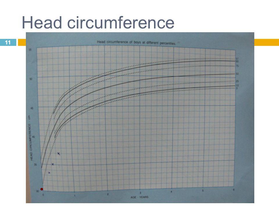 Head circumference 11
