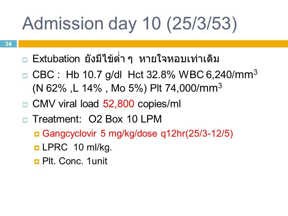 Admission day 10 (25/3/53) Extubation ยังมีไข้ต่ำ ๆ หายใจหอบเท่าเดิม