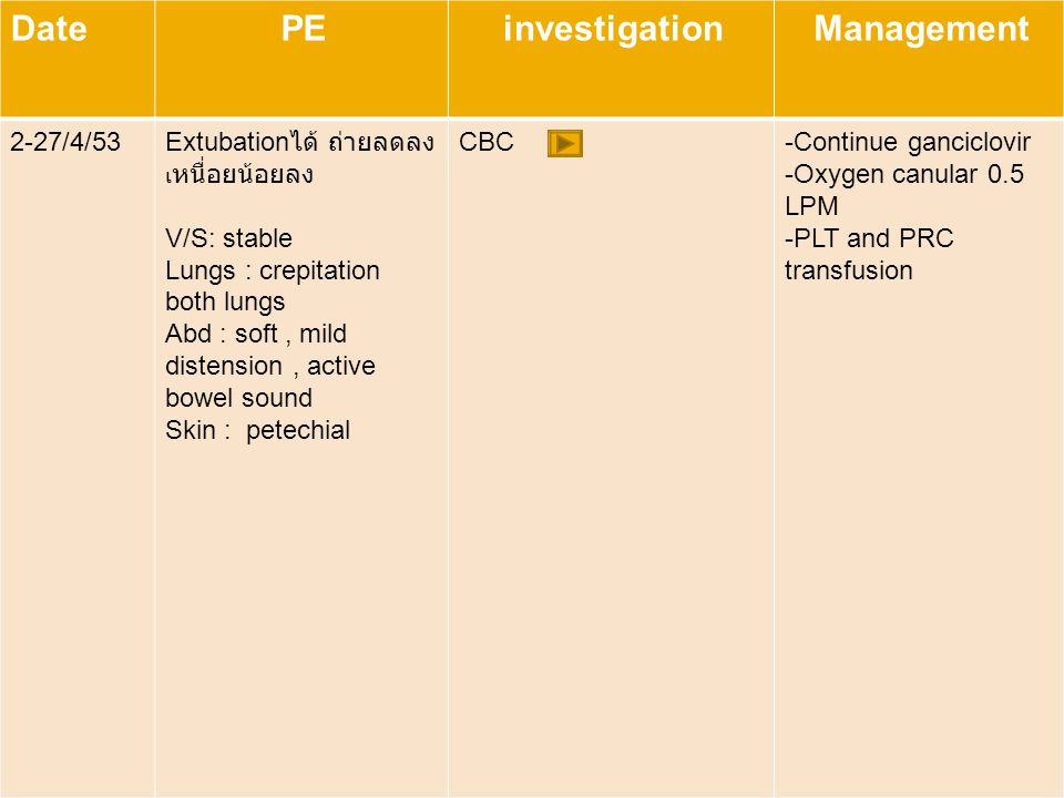 progress Date PE investigation Management 2-27/4/53