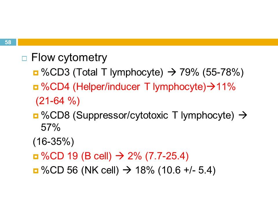 Flow cytometry %CD3 (Total T lymphocyte)  79% (55-78%)