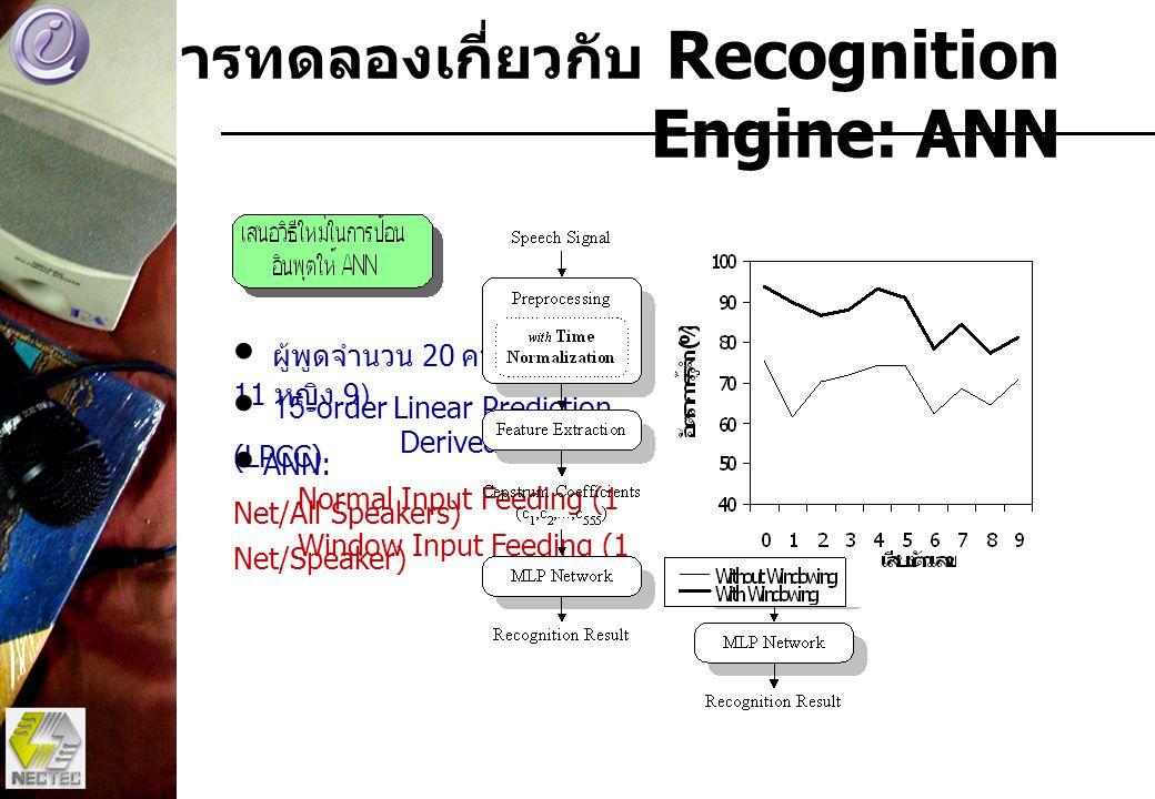 การทดลองเกี่ยวกับ Recognition Engine: ANN
