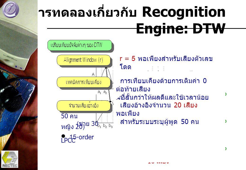 การทดลองเกี่ยวกับ Recognition Engine: DTW