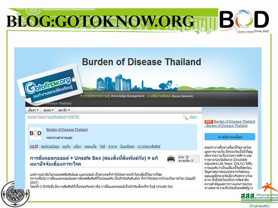 Blog:GotoKnow.org