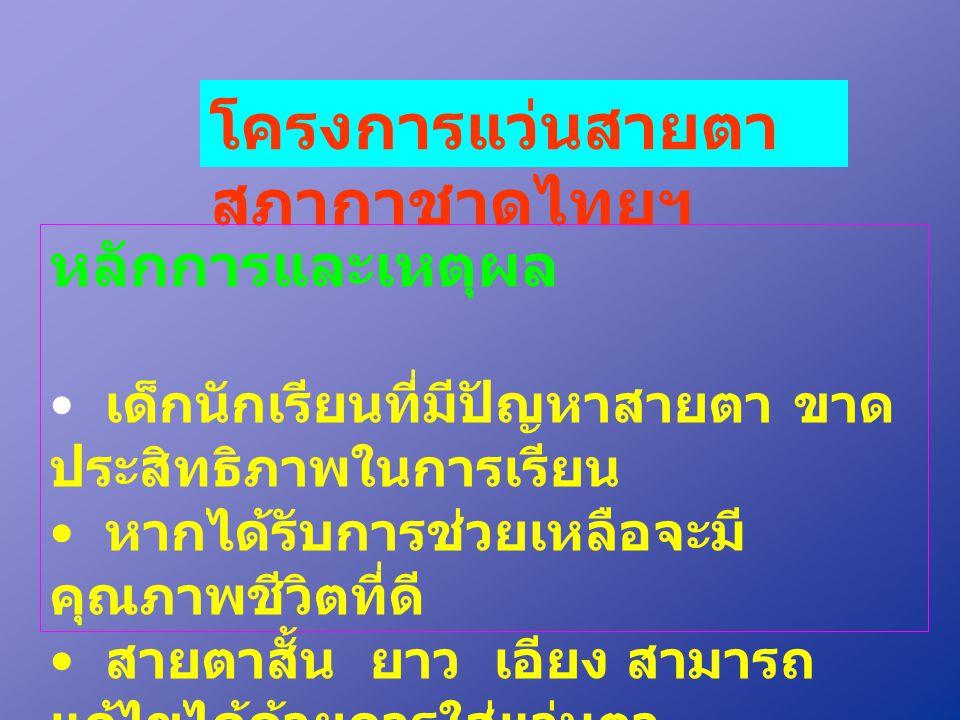 โครงการแว่นสายตาสภากาชาดไทยฯ