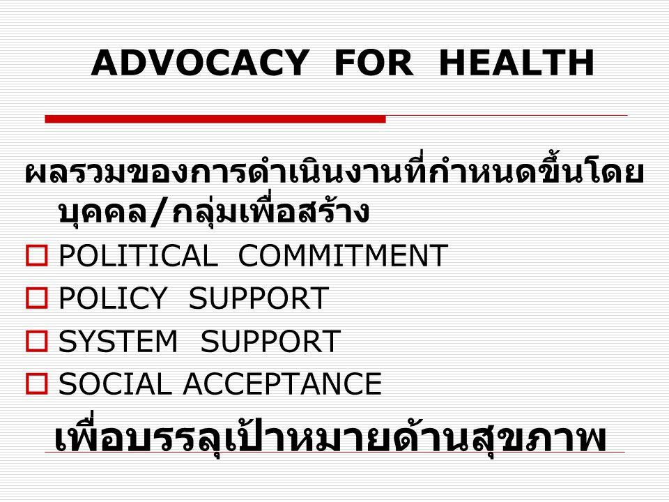 ADVOCACY FOR HEALTH ผลรวมของการดำเนินงานที่กำหนดขึ้นโดยบุคคล/กลุ่มเพื่อสร้าง. POLITICAL COMMITMENT.