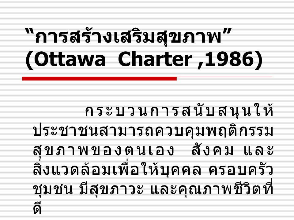 การสร้างเสริมสุขภาพ (Ottawa Charter ,1986)