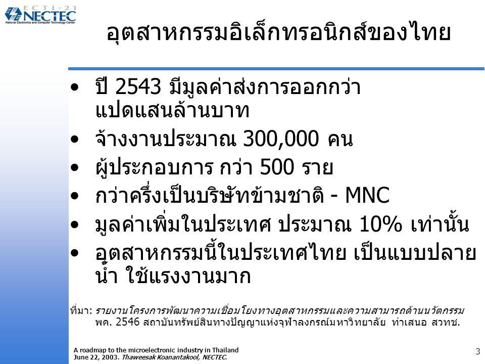 อุตสาหกรรมอิเล็กทรอนิกส์ของไทย