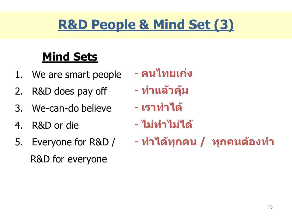 R&D People & Mind Set (3) Mind Sets คนไทยเก่ง ทำแล้วคุ้ม เราทำได้