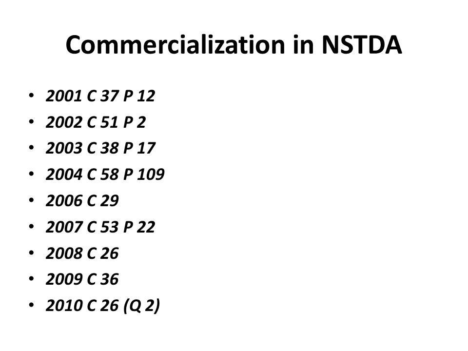 Commercialization in NSTDA