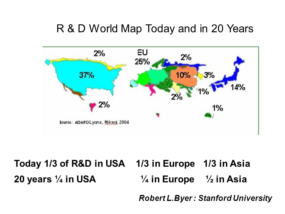 R & D World Map Today and in 20 Years