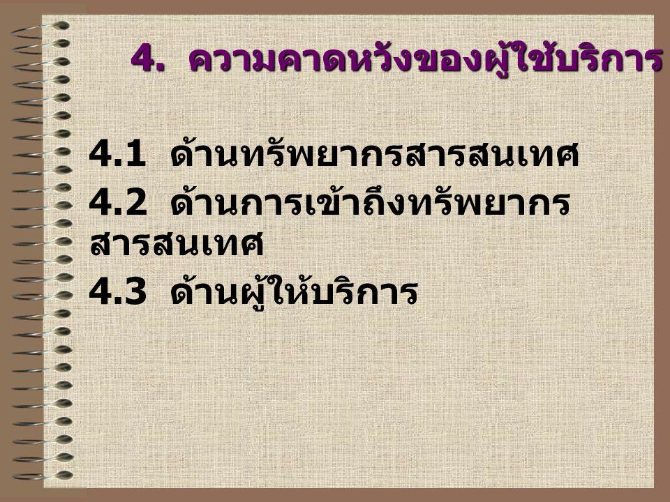 4. ความคาดหวังของผู้ใช้บริการ