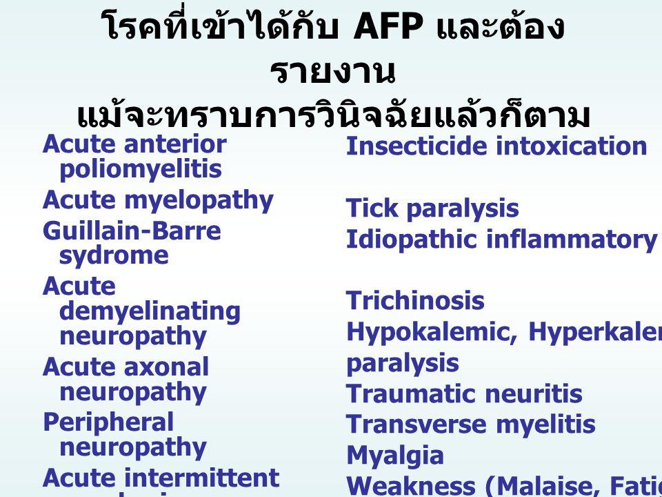 โรคที่เข้าได้กับ AFP และต้องรายงาน แม้จะทราบการวินิจฉัยแล้วก็ตาม