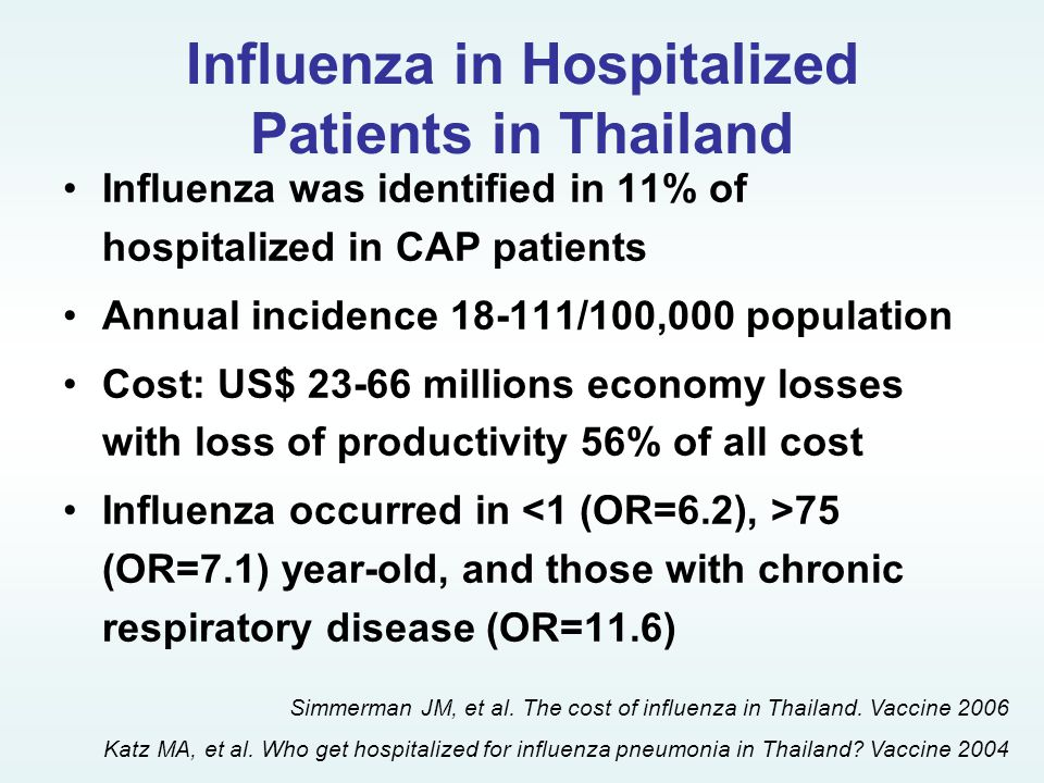 Influenza in Hospitalized Patients in Thailand