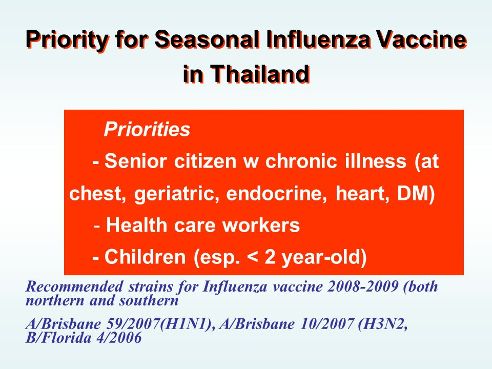 Priority for Seasonal Influenza Vaccine in Thailand