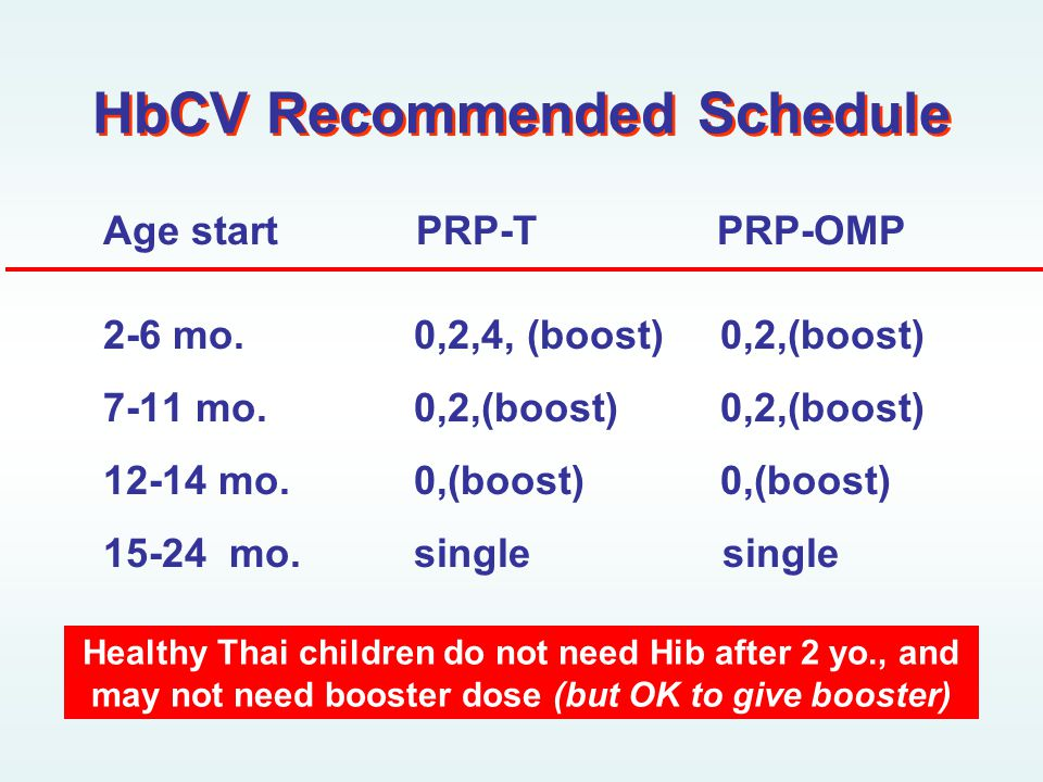 HbCV Recommended Schedule