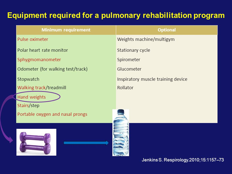 Equipment required for a pulmonary rehabilitation program