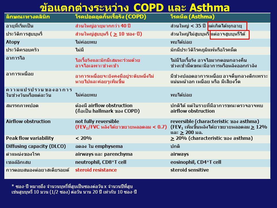 ข้อแตกต่างระหว่าง COPD และ Asthma