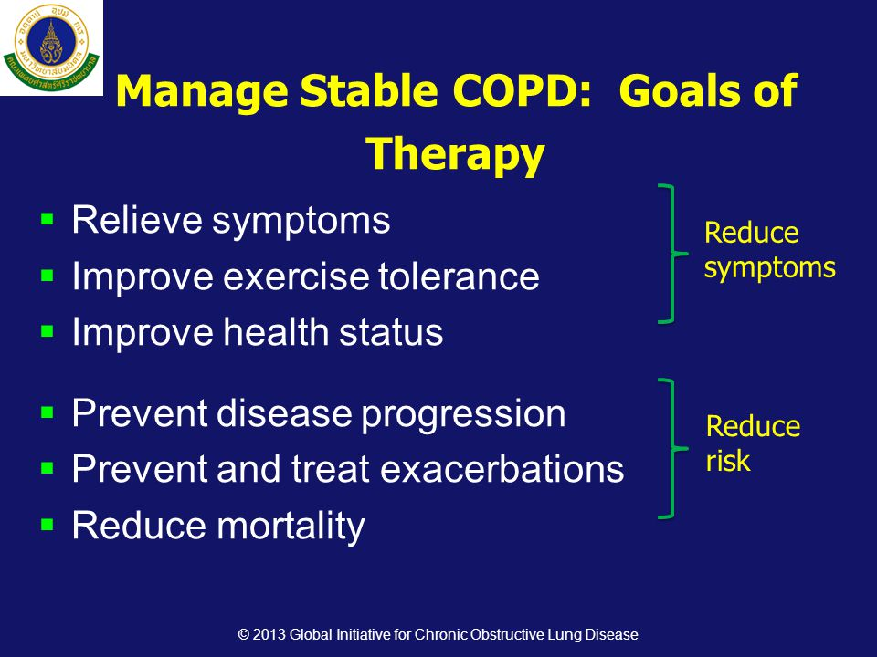 Manage Stable COPD: Goals of Therapy