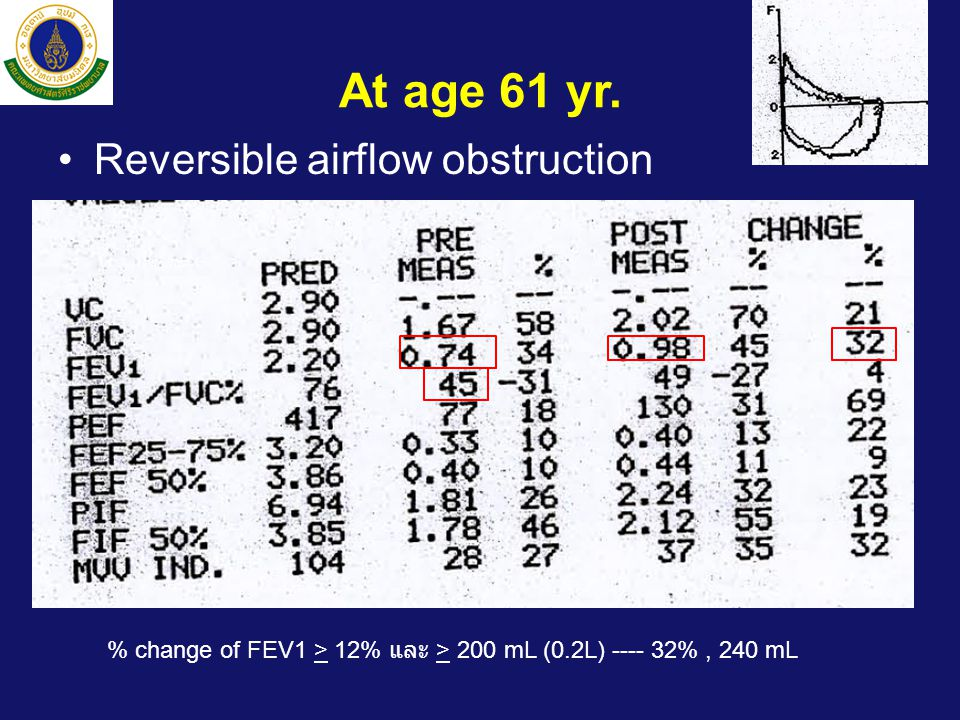 At age 61 yr. Reversible airflow obstruction