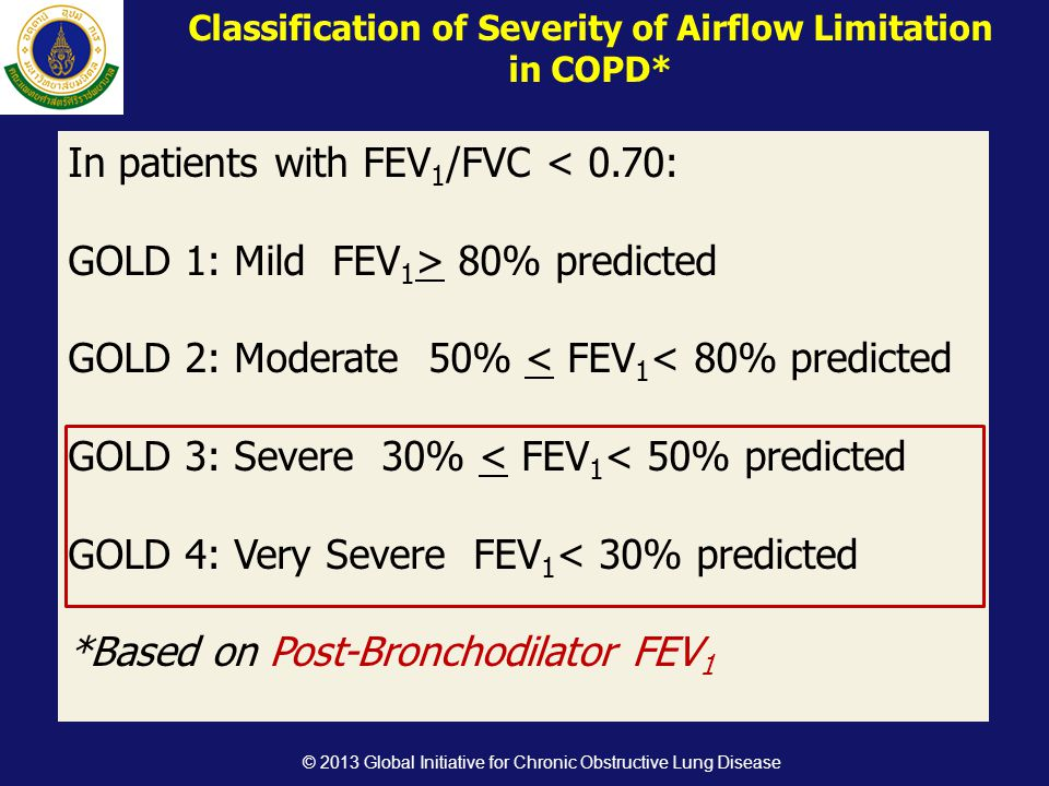 Classification of Severity of Airflow Limitation in COPD*