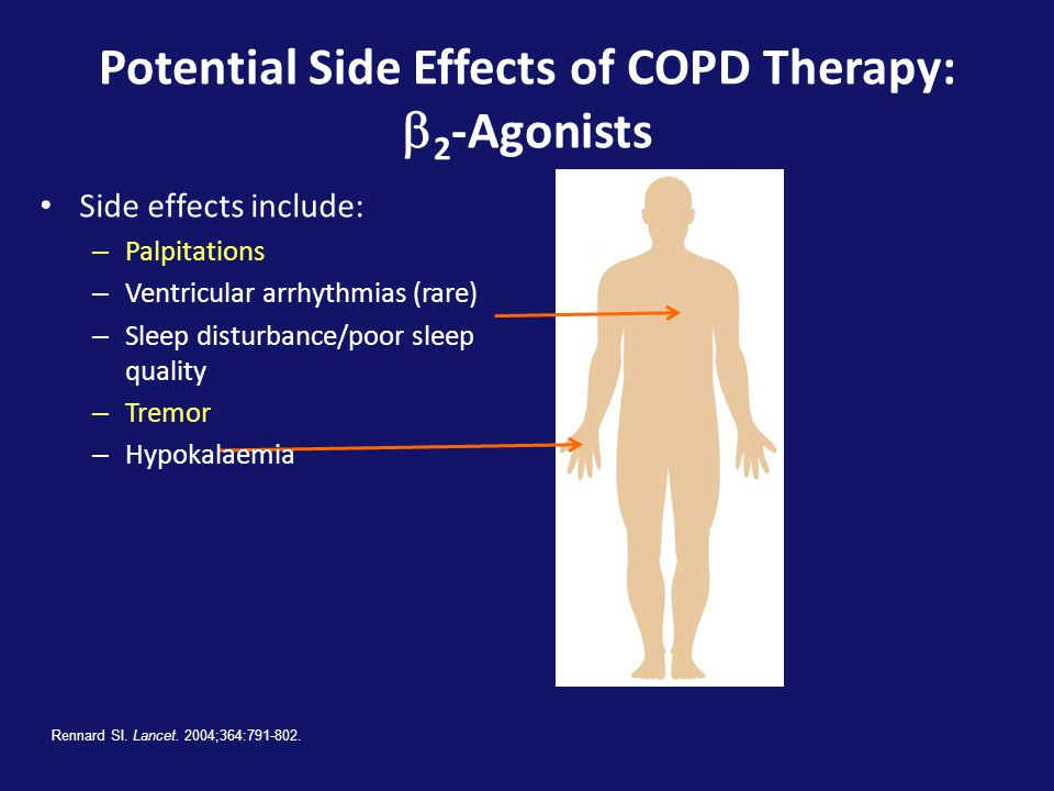 Potential Side Effects of COPD Therapy: 2-Agonists