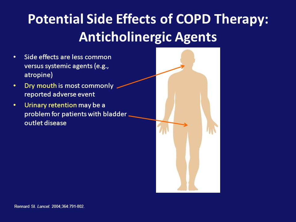 Potential Side Effects of COPD Therapy: Anticholinergic Agents