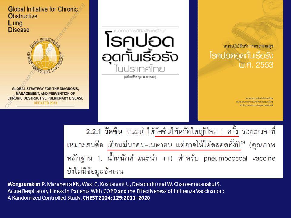 Wongsurakiat P, Maranetra KN, Wasi C, Kositanont U, Dejsomritrutai W, Charoenratanakul S.