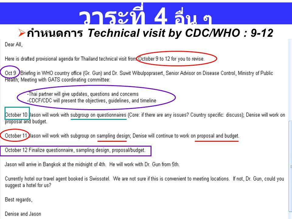 วาระที่ 4 อื่น ๆ กำหนดการ Technical visit by CDC/WHO : 9-12 Sept, 2007