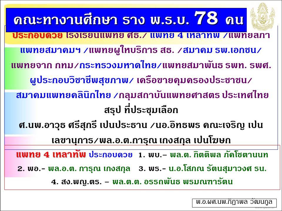 คณะทำงานศึกษา ร่าง พ.ร.บ. 78 คน