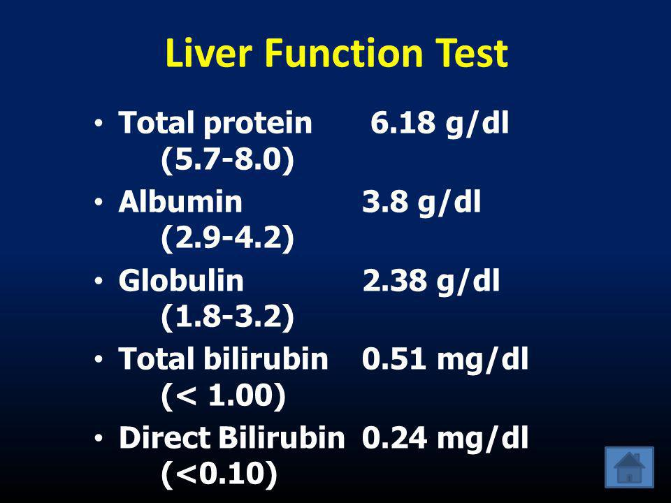 Liver Function Test Total protein 6.18 g/dl (5.7-8.0)