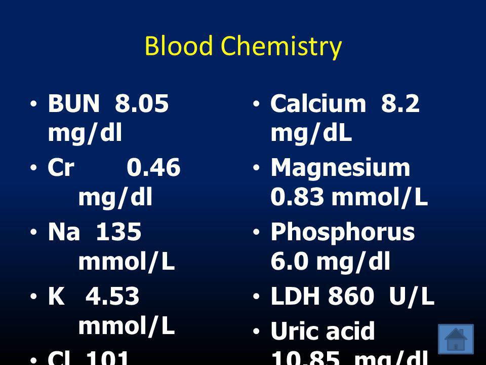 Blood Chemistry BUN 8.05 mg/dl Cr 0.46 mg/dl Na 135 mmol/L