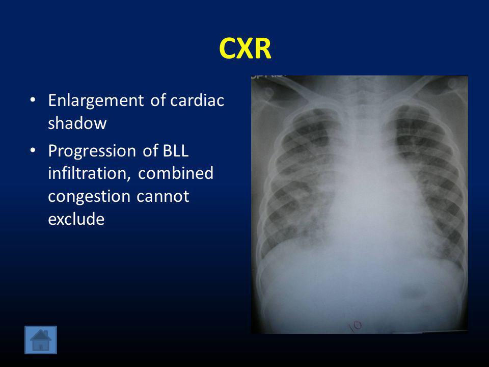 CXR Enlargement of cardiac shadow