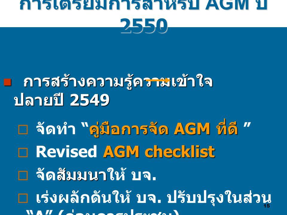 การเตรียมการสำหรับ AGM ปี 2550