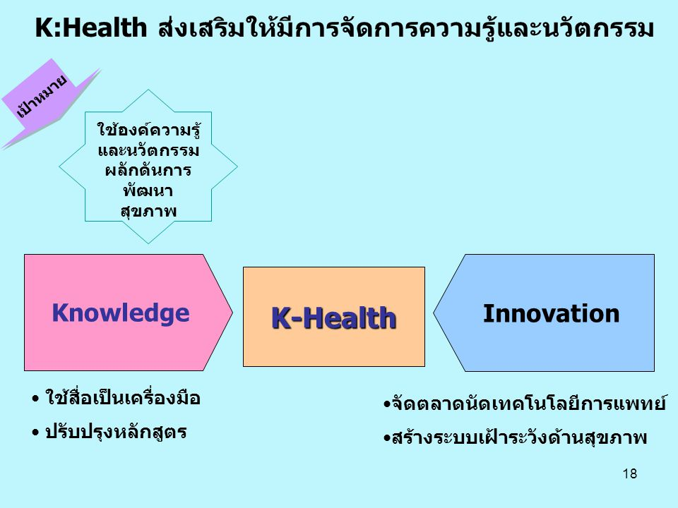 K-Health Knowledge Innovation