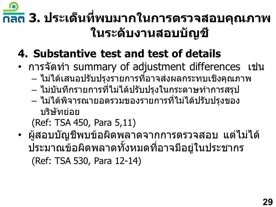 3. ประเด็นที่พบมากในการตรวจสอบคุณภาพ ในระดับงานสอบบัญชี