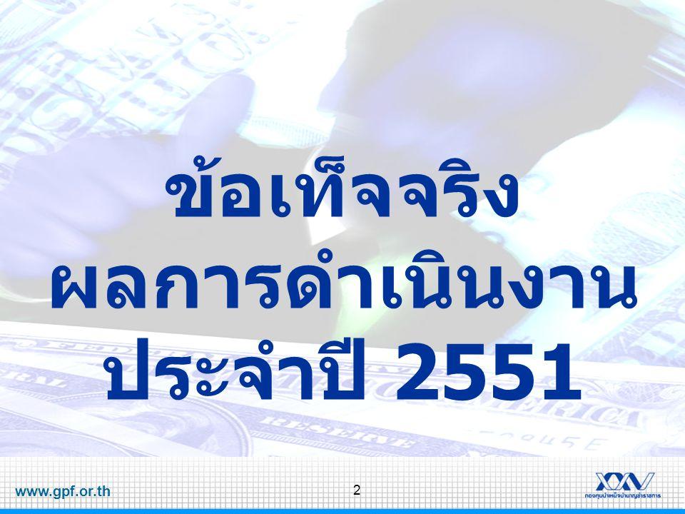 ผลการดำเนินงานประจำปี 2551