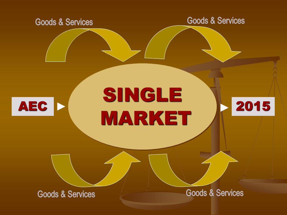 SINGLE MARKET AEC 2015 Goods & Services Goods & Services