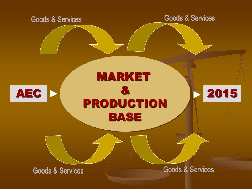 MARKET & PRODUCTION BASE AEC 2015