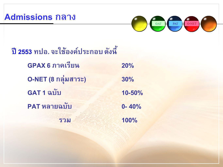 Admissions กลาง ปี 2553 ทปอ. จะใช้องค์ประกอบ ดังนี้