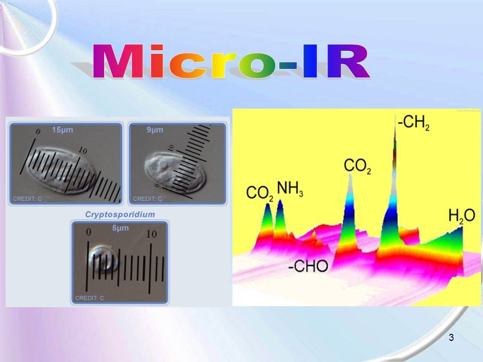 Micro-IR